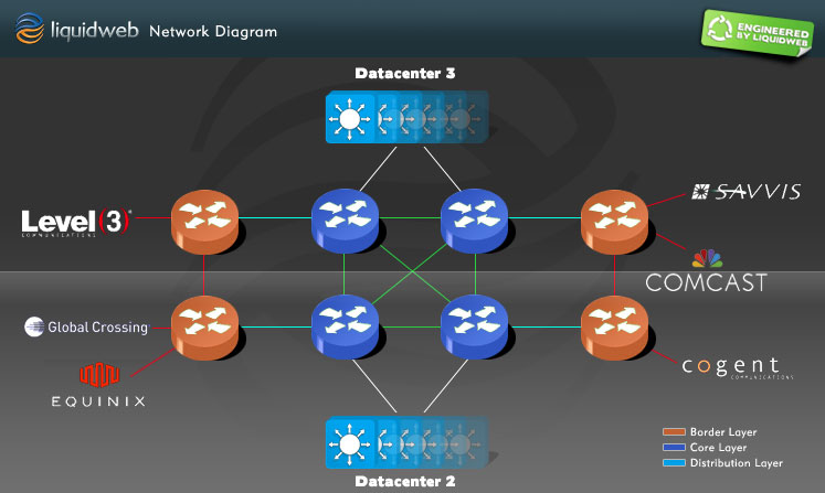 networkdiagram5